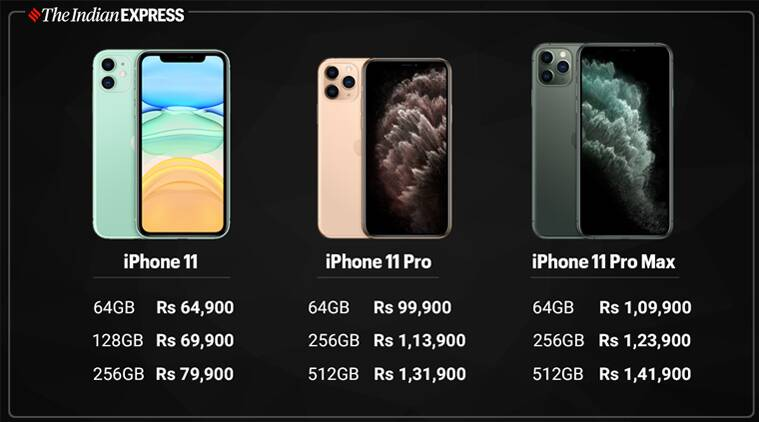 Apple Iphone 11 Cheaper In Us Dubai Full Comparison With India Prices Technology News The Indian Express