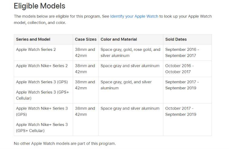 Apple will replace cracked Watch Series 2 and 3 screens for