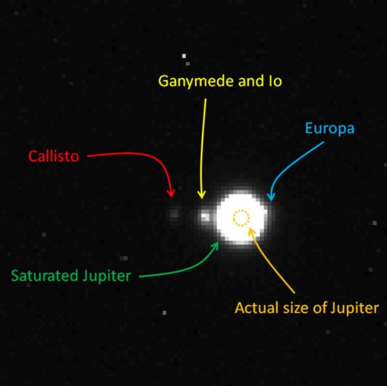ESA JUICE mission, European Space Agency ESA, Jupiter Icy Moons Explorer JUICE, JUICE NavCam, NavCam images of Jupiter
