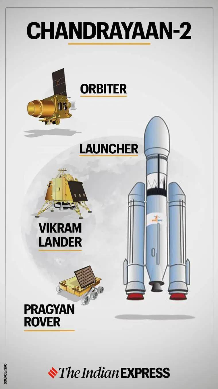 chandrayaan 2, chandrayaan 2 landing, how to watch chandrayaan 2 launch live, national geographic chandrayaan 2 landing live on hotstar, chandrayaan 2 landing live, chandrayaan 2 live streaming, chandrayaan 2 moon landing live telecast, chandrayaan 2 landing live, live chandrayaan 2, chandrayaan 2 moon landing live telecast, hotstar chandrayaan 2, chandrayaan 2 hotstar live, national geographic, chandrayaan 2 national geographic, national geographic live, national geographic live streaming