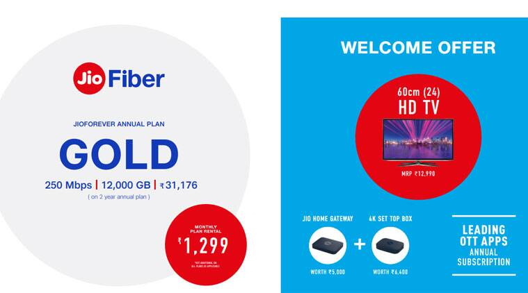 Jio Fiber, Jio Fiber Welcome offer, JioForever annual plans, Jio Fiber annual plans, Jio Fiber service in India, how to get Jio Fiber