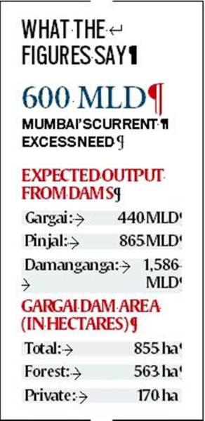 Mumbai: BMC to relocate six villages with 430 families in Palghar