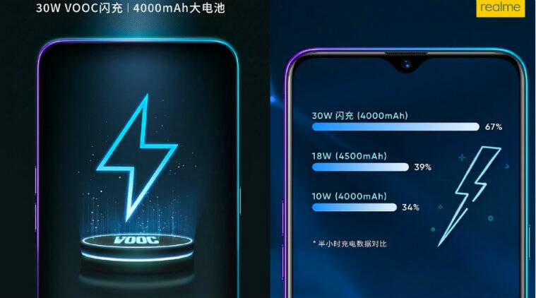 Realme X2 to feature a 4,000mAh battery with support for VOOC 4.0 Flash Charge technology thumbnail