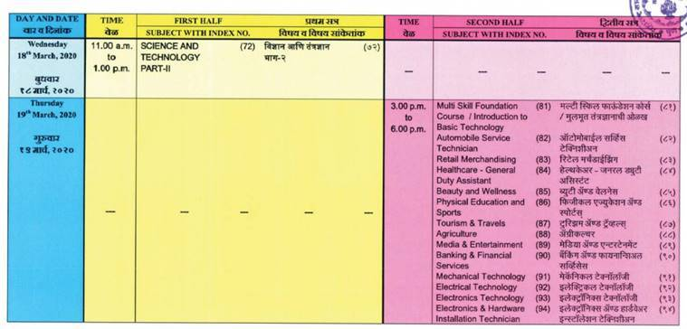 hsc exam time table, ssc exam time table, msbshse, maharesult.nic.in, msbshse exam date, hsc 12th exam date, ssc 10th exam date,