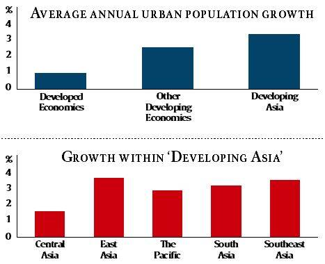 china, india, global urbanisation, urbanisation india, china 70th birthday, prc, peoples republic of china, indian express