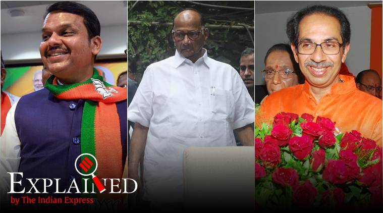 maharashtra assembly election results 2019 shiv sena bjp govt formation, sharad pawar ncp and congress