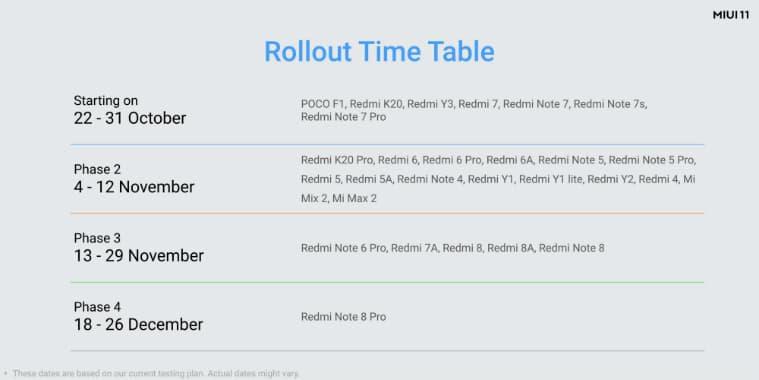 miui 11, miui 11 timetable, miui 11 scheme, miui 11 xiaomi update, miui 11 update, miui 11 features, miui 11 new functions
