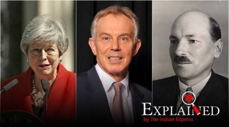 India in UK manifestos, Theresa May, Tony blair, clement atlee, labour party manifestos, Indialabour party, uk labour party, Express Explained, indian express