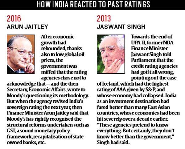 Moody, Moody rankings, rural distress, unemployment, job crisis, jobless growth, poverty, agrarian crisis, Indian Express