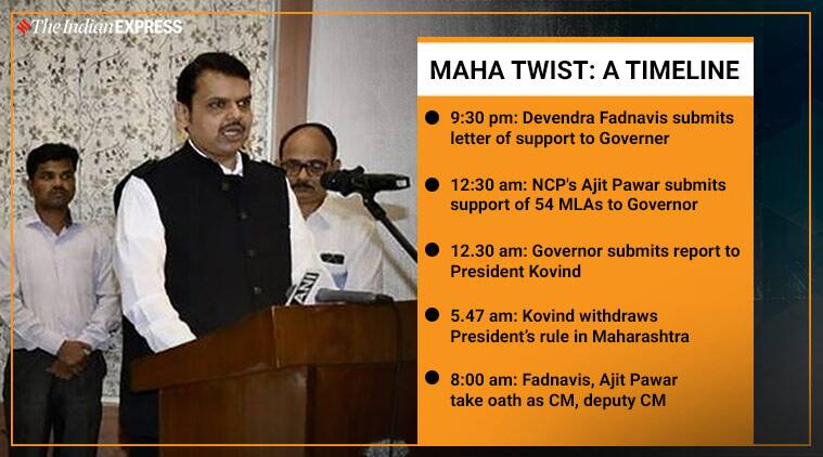In Maha twist, Devendra Fadnavis, Ajit Pawar take oath: A timeline of events