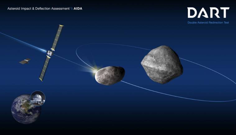 177FT space rock 'could' hit Earth at 61,000MPH — NASA asteroid warning