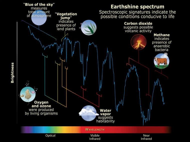 Habitable Exoplanet Imaging Mission, HabEx, habex telescope, nasa, nasa earth like planet search, habex mission