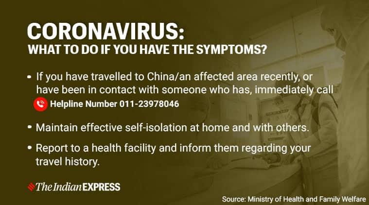 coronavirus, coronavirus in india, coronavirus causes, coronavirus treatment, coronavirus symptoms, coronavirus causes in india, coronavirus infection, coronavirus infection causes, coronavirus infection treatment, coronavirus origin, coronavirus origin in india, coronavirus news