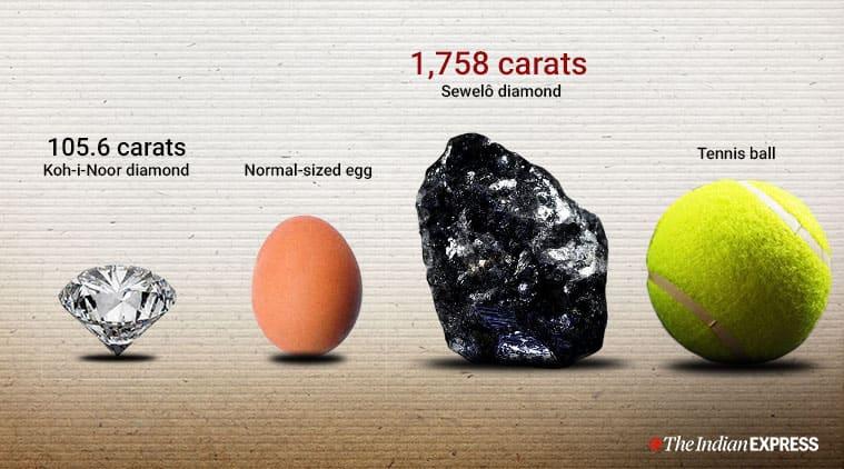 Sewelo diamond, largest diamond, Louis Vuitton, Indian Express, Indian Express news
