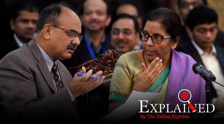 Explained: Voting at the GST Council