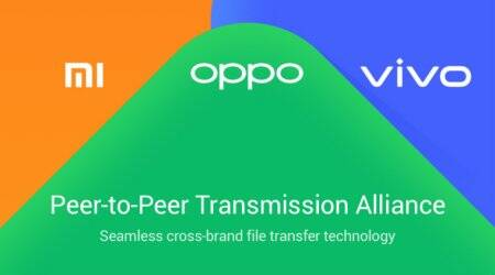 Oppo, Vivo, Xiaomi, Oppo Share, Xiaomi Share, Vivo Share, Peer-to-Peer Transmission Alliance, Oppo Peer-to-Peer Transmission Alliance, Vivo Peer-to-Peer Transmission Alliance, Xiaomi Peer-to-Peer Transmission Alliance