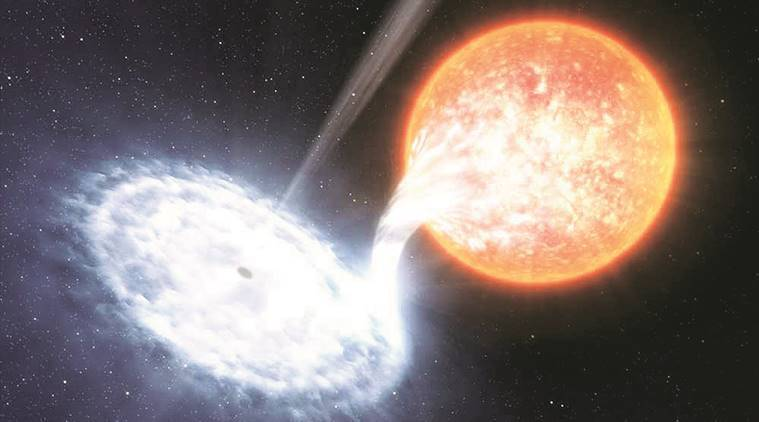 Scientists in Pune and Kanpur identify origin of X-ray variability in black hole systems