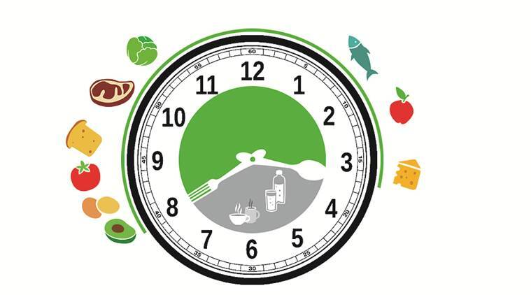 Intermittent fasting: Eating less may lead to living longer