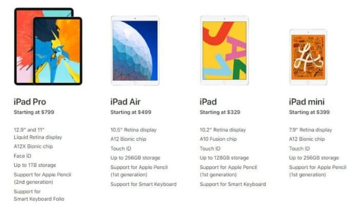 ipad in 10 years, ipad completes 10 years, ipad, ipad air, ipad mini, ipad pro, ipad specifications