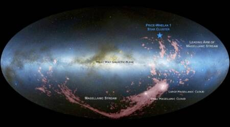 milky way, large magellanic cloud, lmc, new stars in mily way, two galaxy collision, galaxy collision