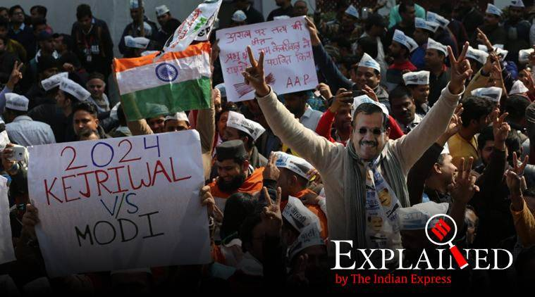 AAP strides ahead: Reading the Delhi Assembly election 2020 trends