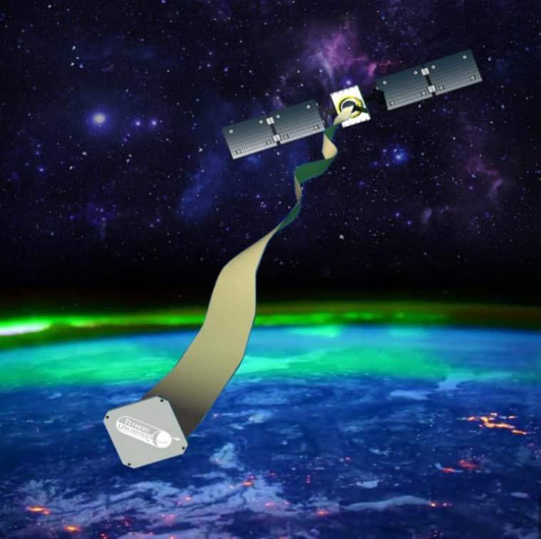 space debris, terminator tape, tethers unlimited, terminator tape for space debris, dead satellites