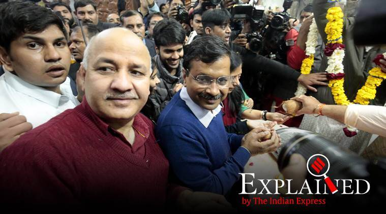 delhi election results, aam aadmi party, aap, arvind kejriwal, aap government, delhi revenue expenditure, aap freebies, delhi elections freebies, express explained, fiscal deficit, indian express news