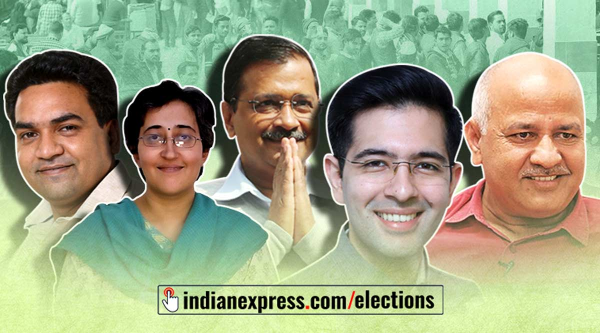 Delhi Election Results 2020 Key Constituencies Aap Retains All