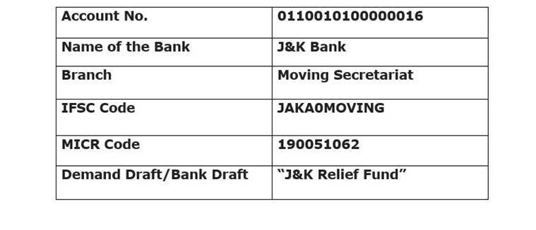 Jammu & Kashmir COVID-19 relief fund, Jammu & Kashmir coronavirus news, Jammu & Kashmir coronavirus cases, coronavirus lockdown, coronavirus latest news, Indian express