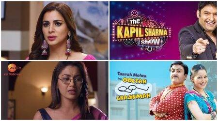 Most-watched-Indian-TV-shows