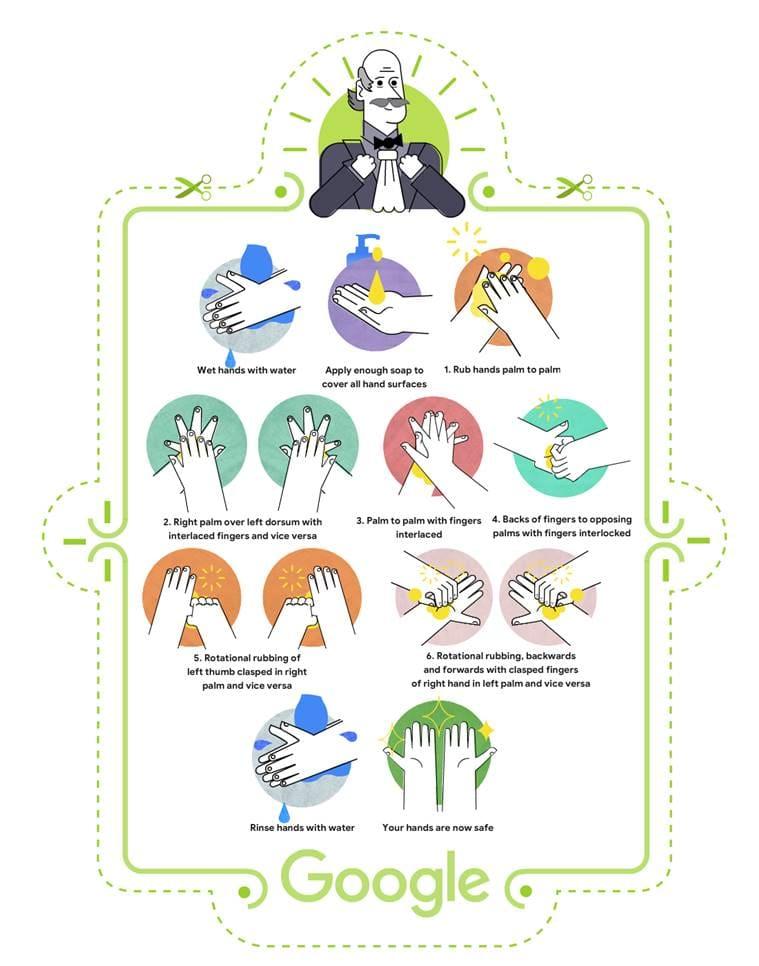 Google doodle, Google doodle today, Hungarian physician Dr. Ignaz Semmelweis, Impact of handwashing, coronavirus, doodle on handwashing, Indian express