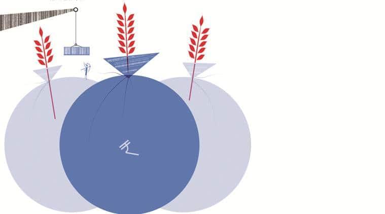 India farmers, agriculture sector, Montek Singh Ahluwalia, India economic reforms, farmers crisis, Rashtriya Krishi Vikas Yojana, farmers subsidy, Indian express