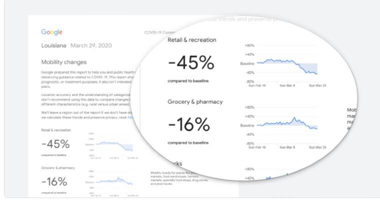 Google's COVID-19 Mobility reports to show how lockdowns, social distancing is working