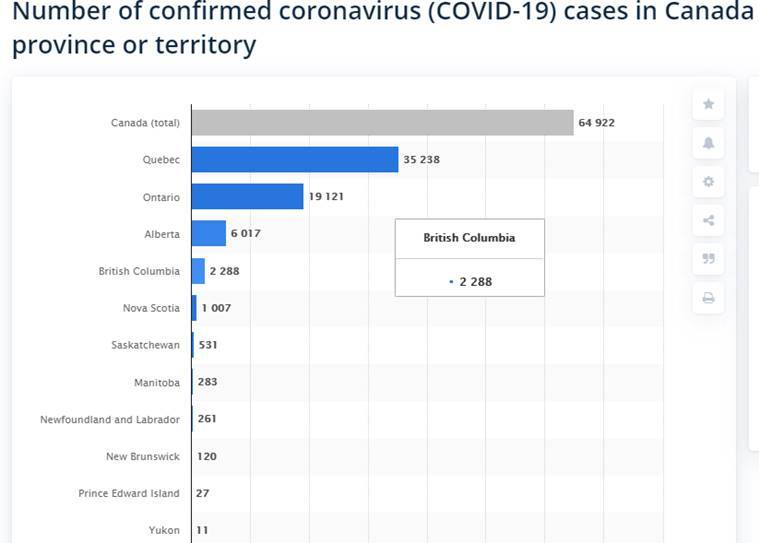 Canada Coronavirus Tracker: Region-wise Cases, Deaths and Recovered