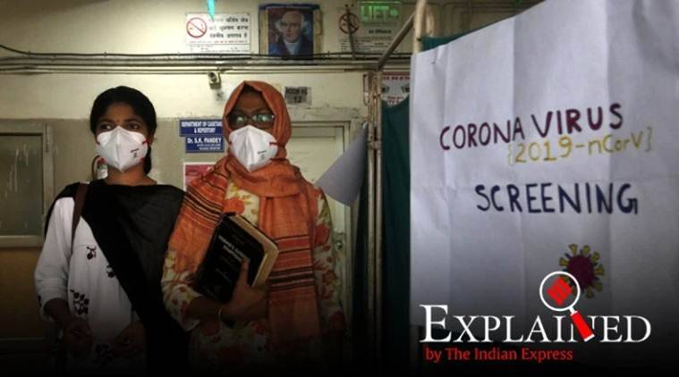 india coronavirus, covid-19 india, india coronavirus outbreak testing, can heat kill corona viirus, coronavirus symptoms, coronavirus cure, summers coronavirus, coronavirus india, coronavirus express explained