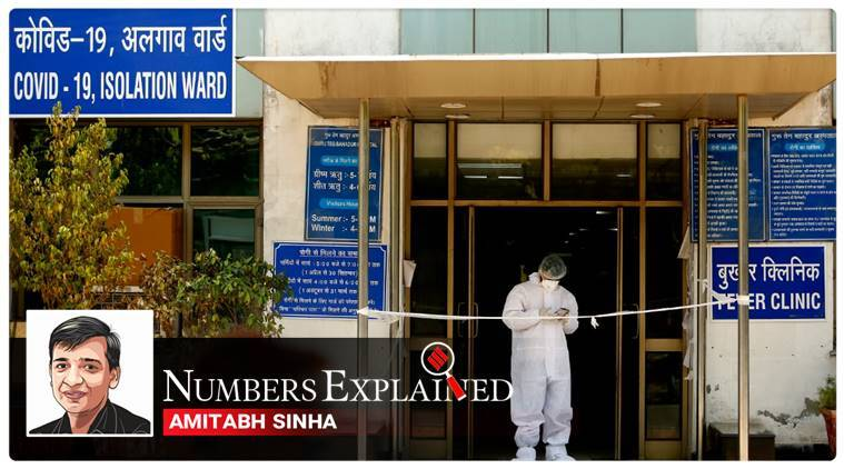 Coronavirus cases, Covid recoveries on Friday, coronavirus numbers explained, Coronavirus cases today, covid death in India, Indian express