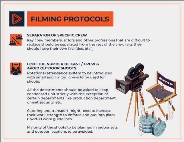 filming protocols