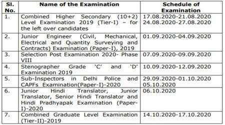 ssc, ssc calendar, ssc recruitment exam calendar, ssc.nic.in, ssc cgl exam date, ssc chsl exam dates, ssc jobs, staff selection commission, employment news, govt jobs, sarkari naukri, sarkari naukri result