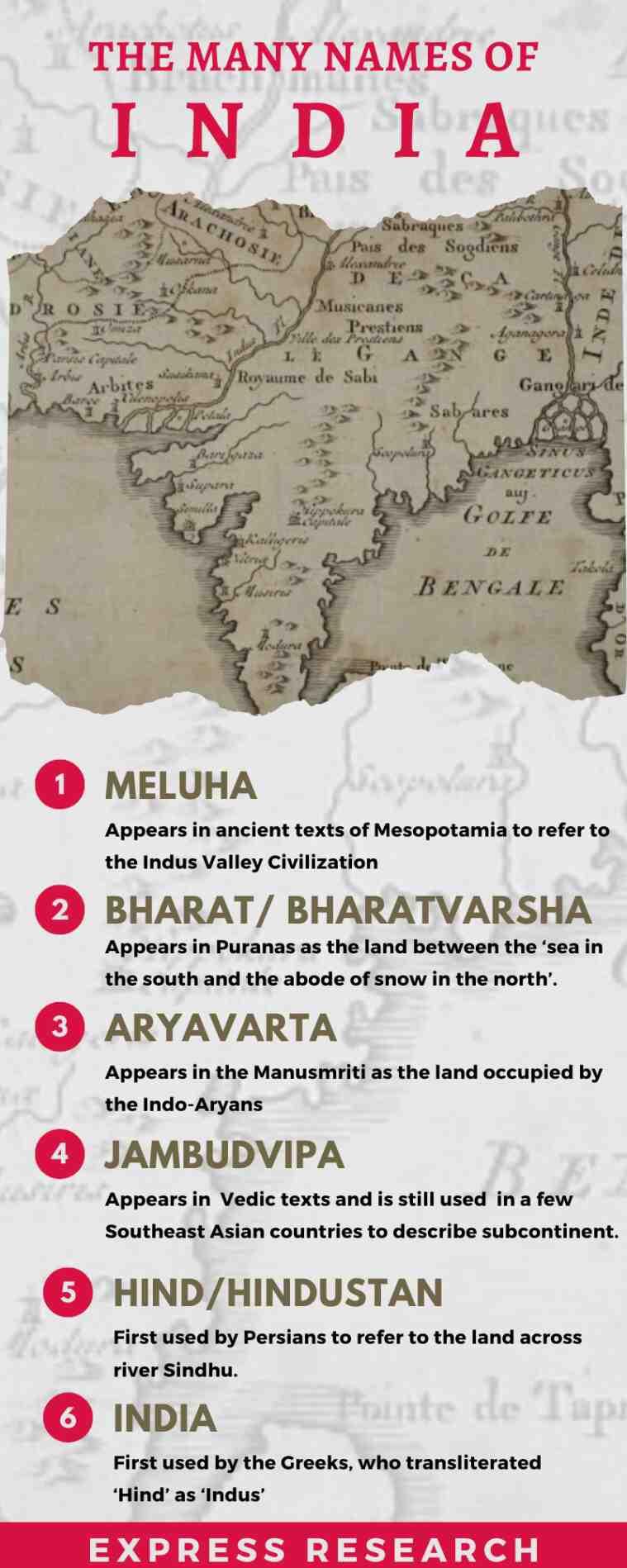 India, Bharat, India name change plea, Hindustan, Hind, names of India, India news, Indian express