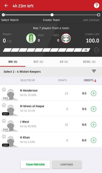 Dream11, Dream11 ECS T10, European Cricket Series Dream11, Switzerland T10 league, how to play dream11, how to make team dream11, dream11 rules, dream11 tips