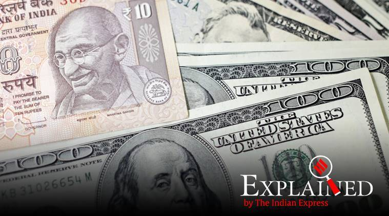Forex reserves, India's forex reserves, Indian economy, forex reserves Indian economy, Indian economy forex reserves, Express Explained, Indian Express