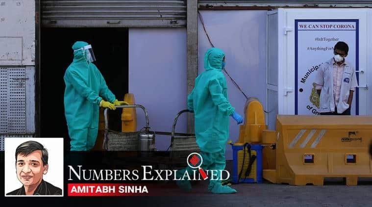India Coronavirus Numbers Explained: Mumbai is testing less than it can