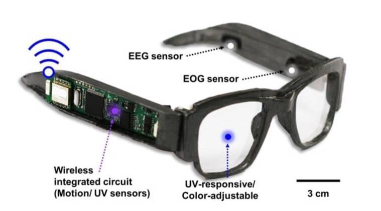 smart glasses, smart glasses to control video games, video games, video game new round up