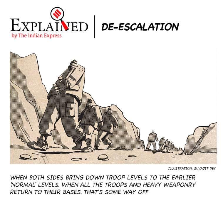 Ladakh de-escalation, India China news, India China border news, Ladakh de-escalation process, Galwan Faceoff, Indian Express