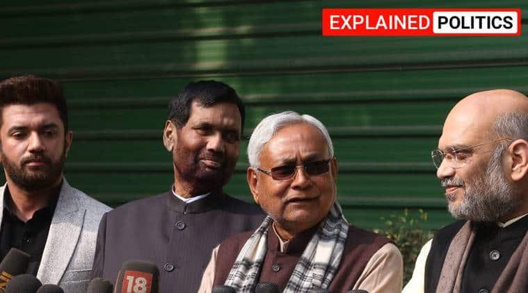 Bihar elections, Bihar assembly elections date, Bihar elections NDA, NDA, Nitish Kumar, Chirag Paswan, Indian Express