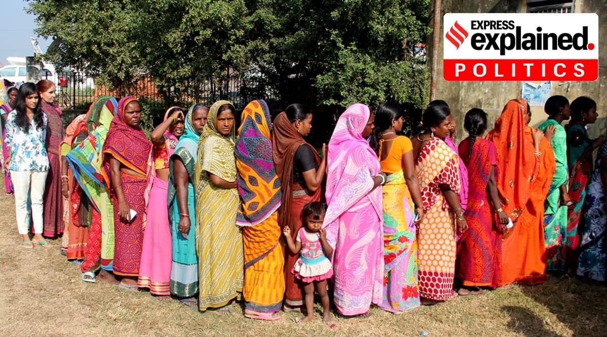 Bihar elections, Bihar elections 2020, EC guidelines on elections, Bihar elections guidelines, Bihar elections 2020 guidelines, Express Explained, Indian Express