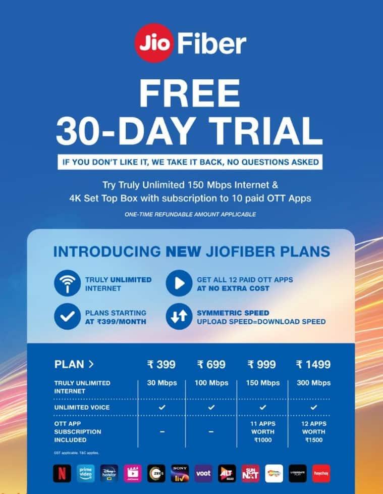 Reliance Jio, Jio, JioFiber, JioFiber new plans, JioFiber new broadband plans, JioFiber Rs 399 plan, JioFiber Rs 699 plan, JioFiber Rs 999 plan, JioFiber Rs 1,499 plan, JioFiber unlimited internet, JioFiber free internet, JioFiber free trial