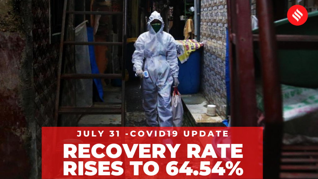 Coronavirus on July 31, India's Covid-19 recovery rate improved to 64.54%