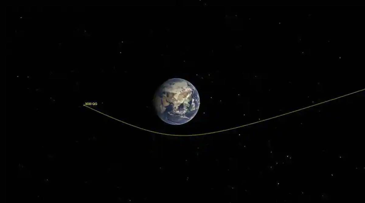 asteroid 2020qg, smallest asteroid, asteroid near earth, nearest asteroid, nasa Zwicky Transient Facility, nasa paul chodas, nasa closest asteroid earth