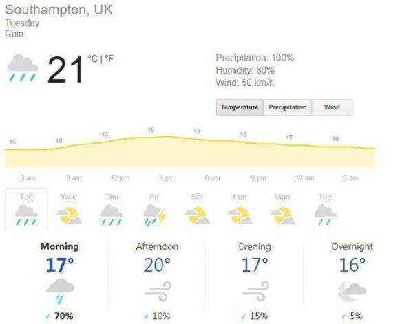 southampton weather, southampton weather report, weather, england weather today,